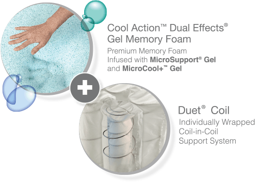 Cool Action Dual Effects Gel Memory Foam Plus Duet Coil