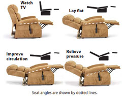 Lift Chairs Pugh Furniture